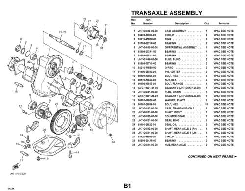 Product picture Yamaha Parts Manuals 1979-2004
